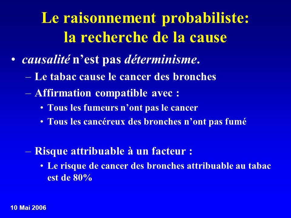 10 Mai 2006 Le raisonnement probabiliste: la recherche de la cause causalité nest pas déterminisme. –Le tabac cause le cancer des bronches –Affirmatio