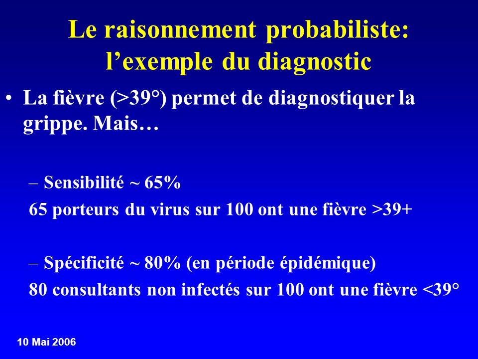 10 Mai 2006 Le raisonnement probabiliste: lexemple du traitement Le vaccin contre la grippe est efficace: –Sur 100 jeunes adultes exposés, il évitera ~30 grippes Efficacité vaccinale ~ 30%.
