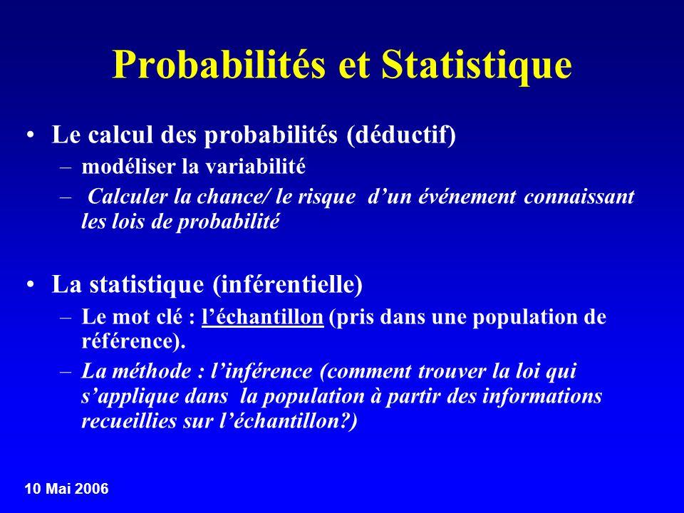 10 Mai 2006 Probabilités et Statistique Le calcul des probabilités (déductif) –modéliser la variabilité – Calculer la chance/ le risque dun événement