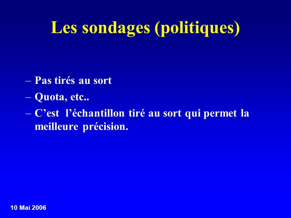 10 Mai 2006 Les sondages (politiques) –Pas tirés au sort –Quota, etc.. –Cest léchantillon tiré au sort qui permet la meilleure précision.