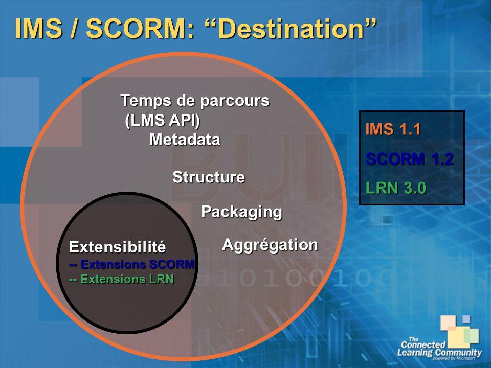 IMS / SCORM: Destination Metadata Extensibilité -- Extensions SCORM -- Extensions LRN Structure Temps de parcours (LMS API) (LMS API) Packaging IMS 1.