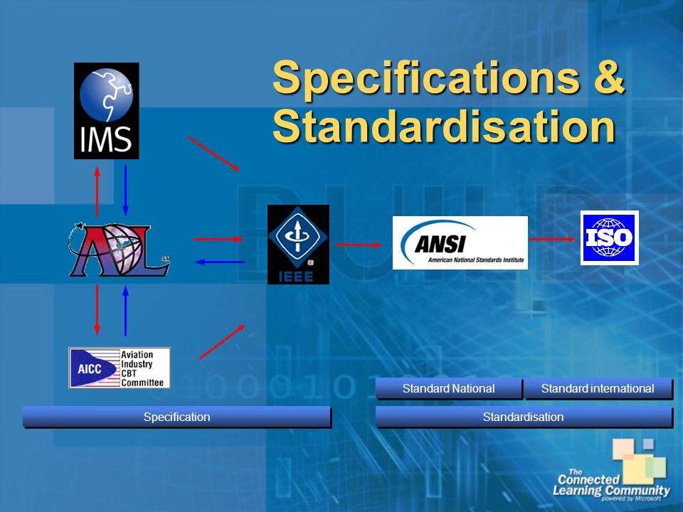Specifications & Standardisation Specification Standardisation Standard National Standard international
