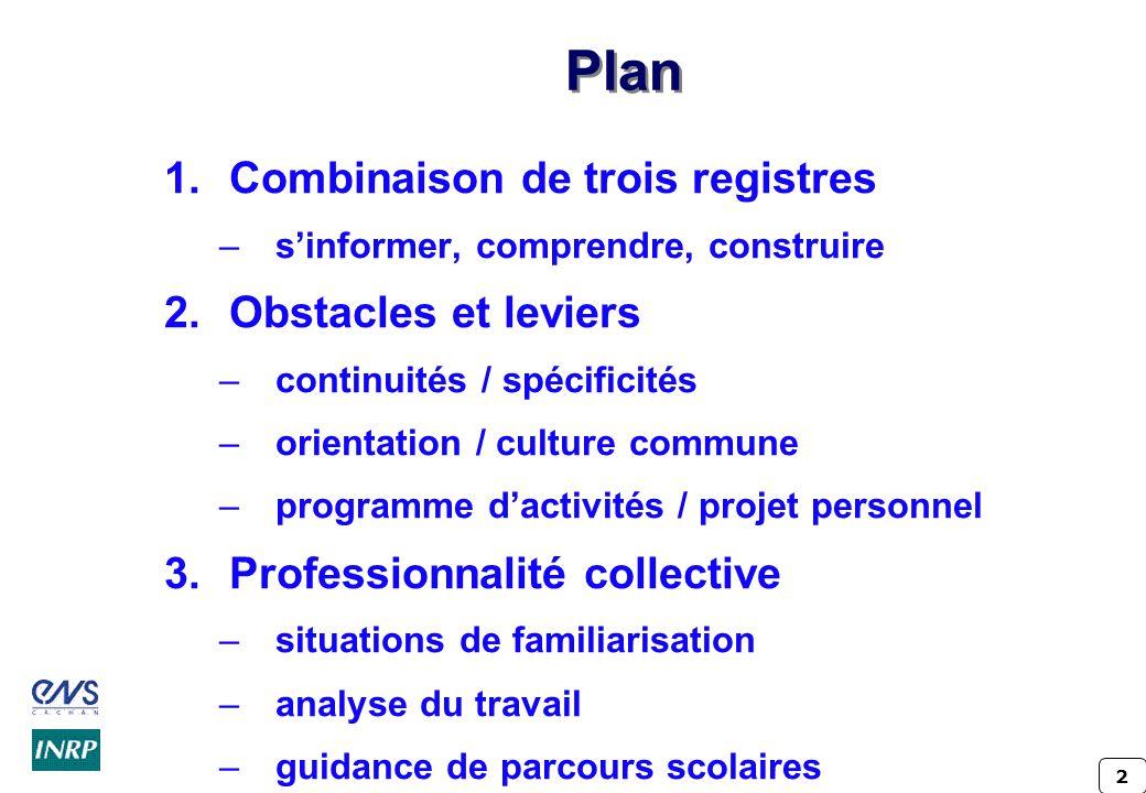 2 Plan 1.Combinaison de trois registres –sinformer, comprendre, construire 2.Obstacles et leviers –continuités / spécificités –orientation / culture c