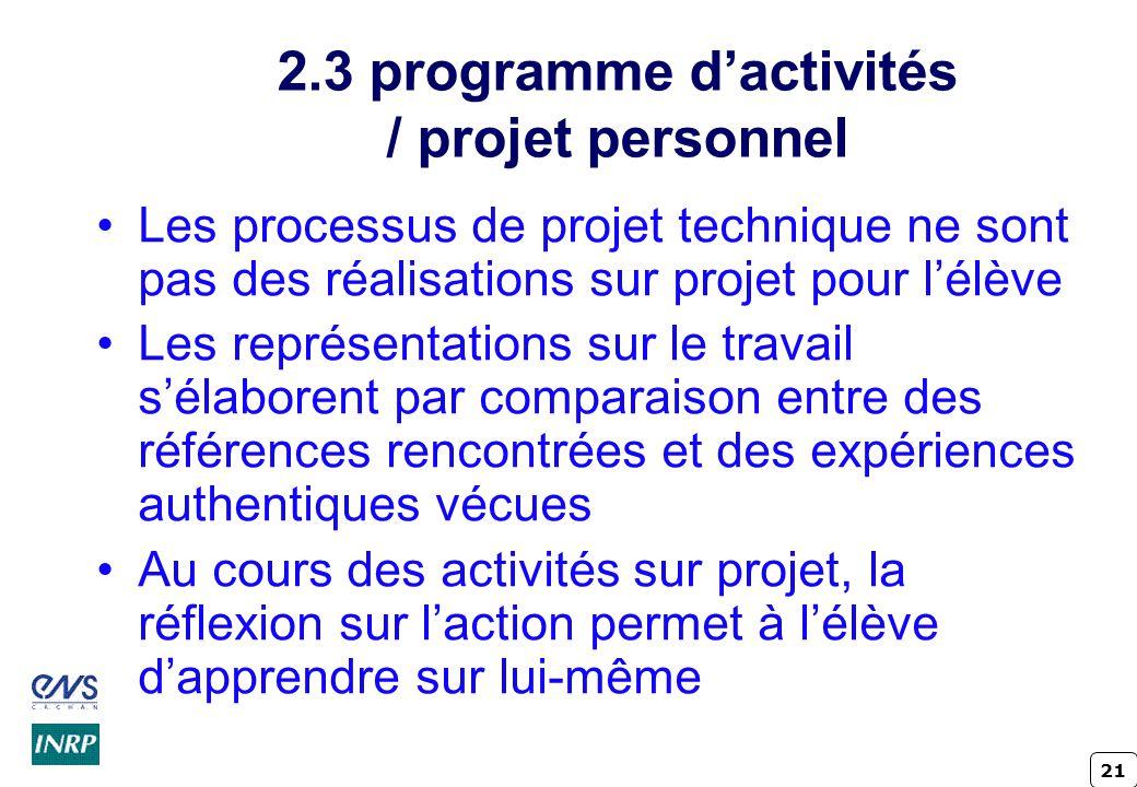 21 2.3 programme dactivités / projet personnel Les processus de projet technique ne sont pas des réalisations sur projet pour lélève Les représentatio