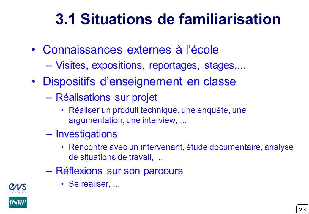 23 3.1 Situations de familiarisation Connaissances externes à lécole –Visites, expositions, reportages, stages,... Dispositifs denseignement en classe