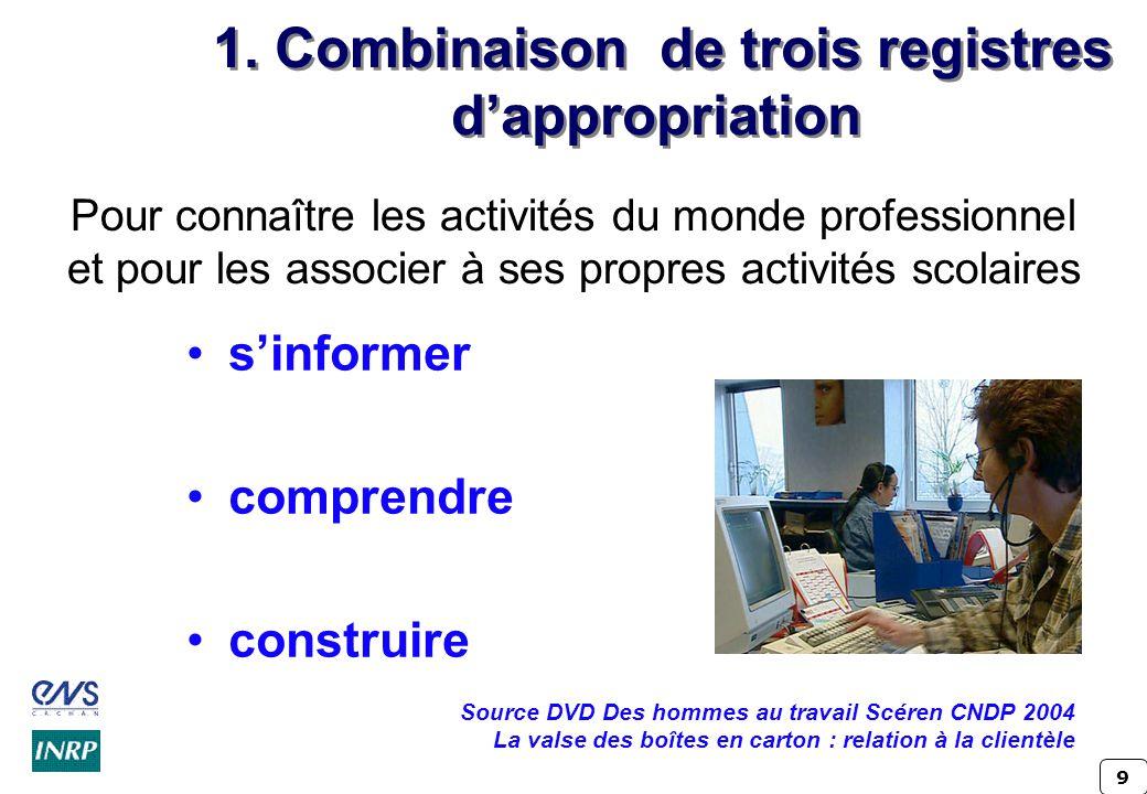 9 1. Combinaison de trois registres dappropriation sinformer comprendre construire Pour connaître les activités du monde professionnel et pour les ass