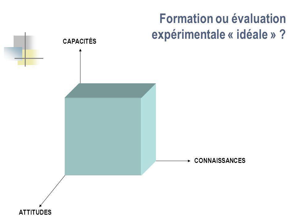 CONNAISSANCES CAPACITÉS ATTITUDES Formation ou évaluation expérimentale « idéale »