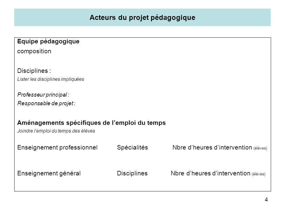 4 Acteurs du projet pédagogique Equipe pédagogique composition Disciplines : Lister les disciplines impliquées Professeur principal : Responsable de p