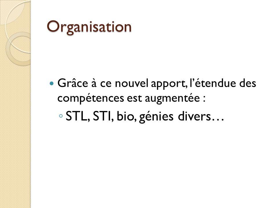 Organisation Grâce à ce nouvel apport, létendue des compétences est augmentée : STL, STI, bio, génies divers…