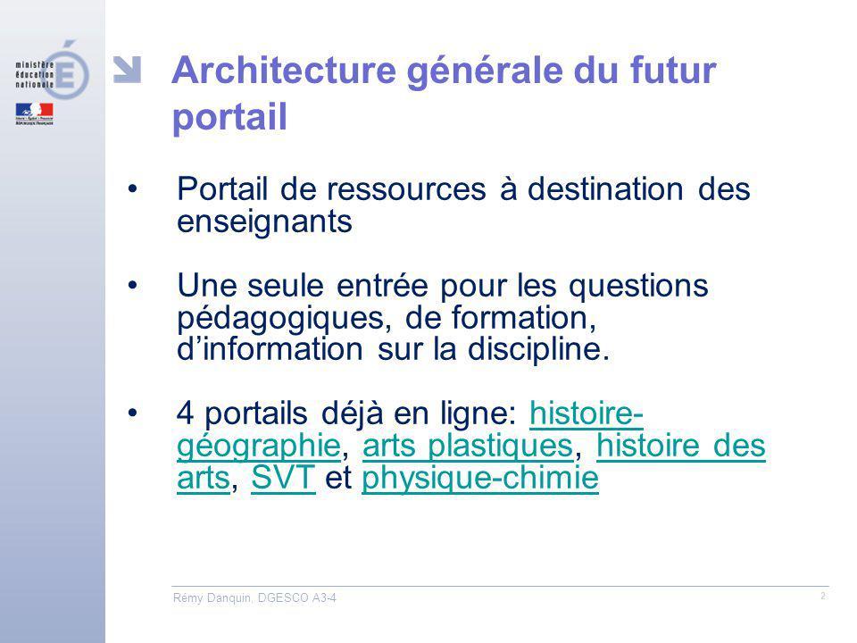 Architecture générale du futur portail Portail de ressources à destination des enseignants Une seule entrée pour les questions pédagogiques, de formation, dinformation sur la discipline.