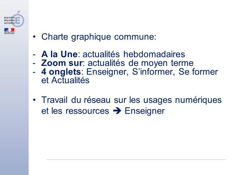 Charte graphique commune: -A la Une: actualités hebdomadaires -Zoom sur: actualités de moyen terme -4 onglets: Enseigner, Sinformer, Se former et Actu