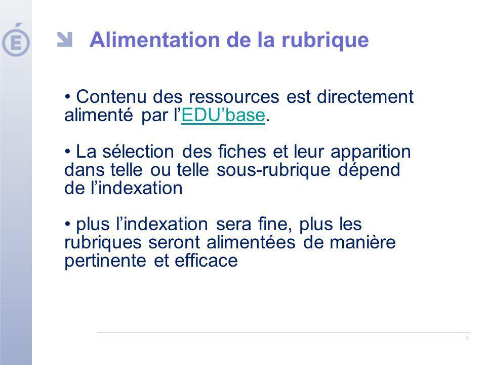 6 Alimentation de la rubrique Contenu des ressources est directement alimenté par lEDUbase.EDUbase La sélection des fiches et leur apparition dans tel