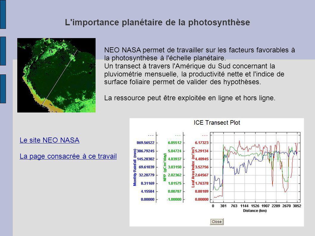 L'importance planétaire de la photosynthèse NEO NASA permet de travailler sur les facteurs favorables à la photosynthèse à l'échelle planétaire. Un tr