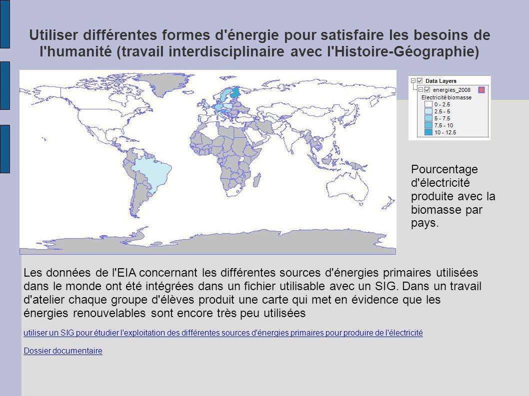 Utiliser différentes formes d'énergie pour satisfaire les besoins de l'humanité (travail interdisciplinaire avec l'Histoire-Géographie) Les données de