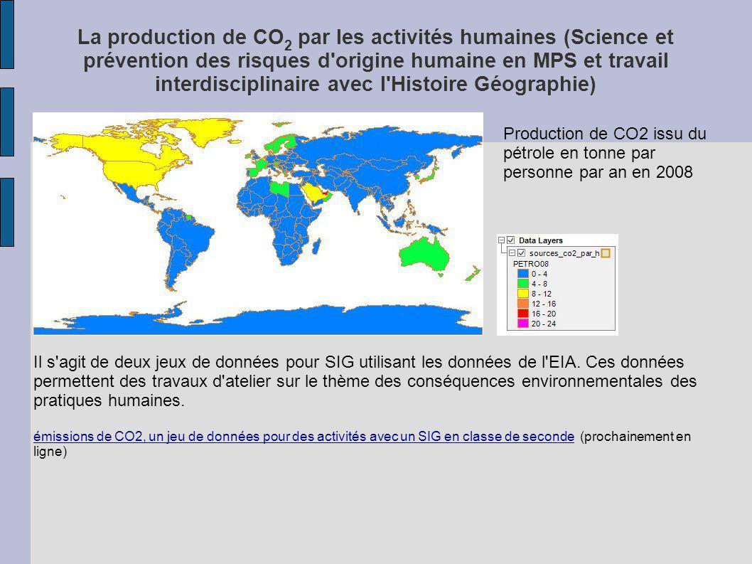 La production de CO 2 par les activités humaines (Science et prévention des risques d'origine humaine en MPS et travail interdisciplinaire avec l'Hist