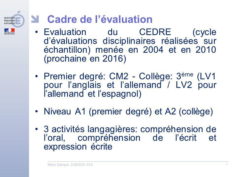 Cadre de lévaluation Evaluation du CEDRE (cycle dévaluations disciplinaires réalisées sur échantillon) menée en 2004 et en 2010 (prochaine en 2016) Pr
