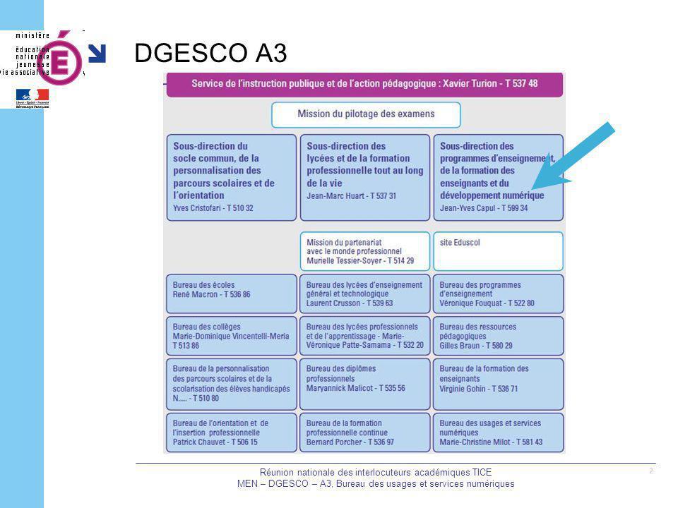 DGESCO A3 Réunion nationale des interlocuteurs académiques TICE MEN – DGESCO – A3, Bureau des usages et services numériques 2