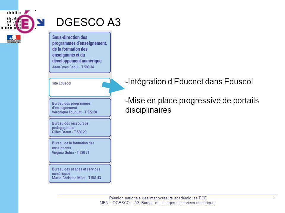 DGESCO A3 Réunion nationale des interlocuteurs académiques TICE MEN – DGESCO – A3, Bureau des usages et services numériques 3 -Intégration dEducnet da