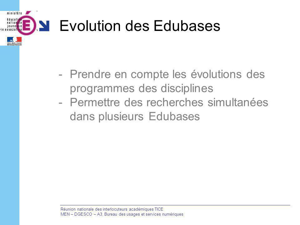 Evolution des Edubases -Prendre en compte les évolutions des programmes des disciplines -Permettre des recherches simultanées dans plusieurs Edubases