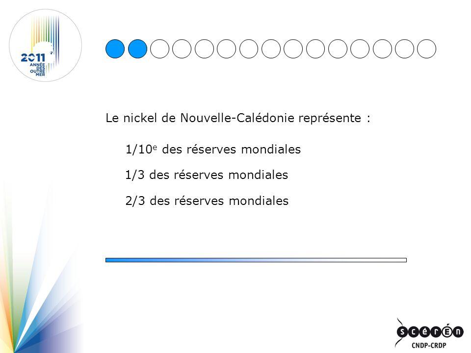 Le nickel de Nouvelle-Calédonie représente : 1/10 e des réserves mondiales 2/3 des réserves mondiales 1/3 des réserves mondiales