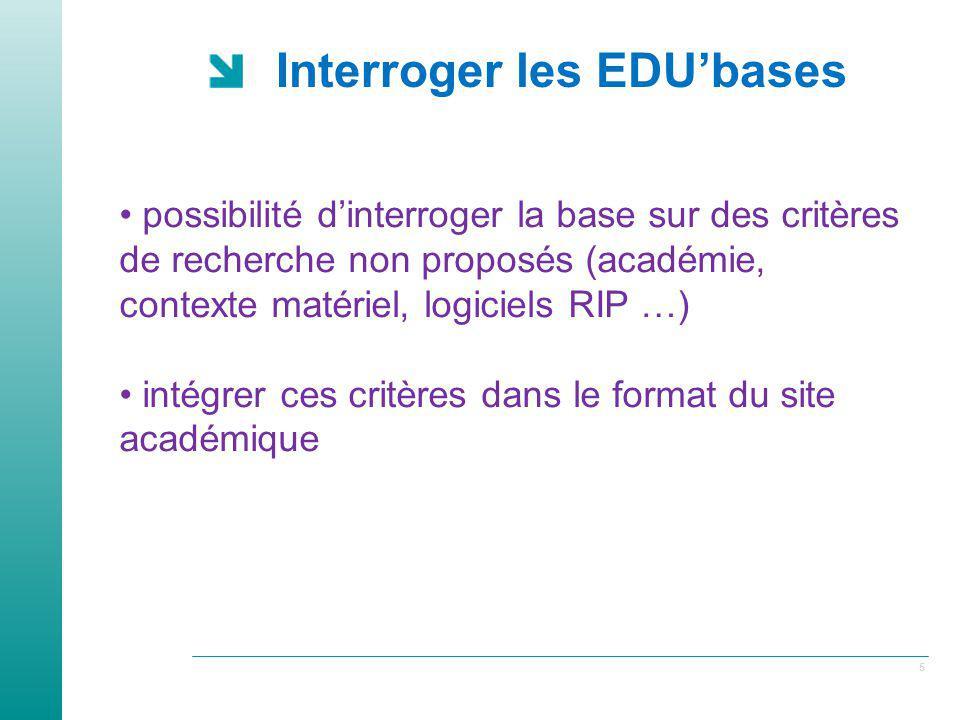 5 Interroger les EDUbases possibilité dinterroger la base sur des critères de recherche non proposés (académie, contexte matériel, logiciels RIP …) intégrer ces critères dans le format du site académique