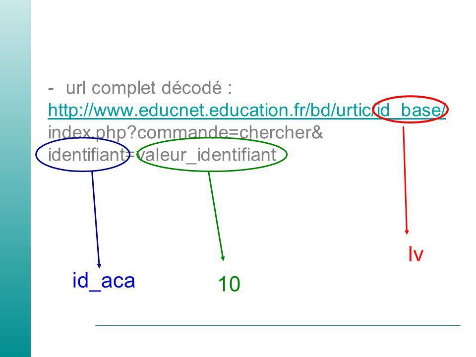 Exemples : Fiches de lacadémie de Grenoble (aca =10) : http://www.educnet.education.fr/bd/urtic/lv/index.p hp?commande=chercher&id_aca=10 Fiches dactivités demandant une connexion internet (materiel =11) http://www.educnet.education.fr/bd/urtic/lv/index.p hp?commande=chercher&id_materiel=11
