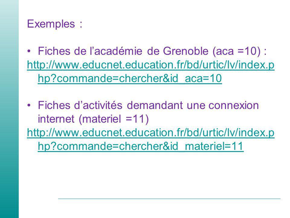 Exemples : Fiches de lacadémie de Grenoble (aca =10) : http://www.educnet.education.fr/bd/urtic/lv/index.p hp?commande=chercher&id_aca=10 Fiches dacti