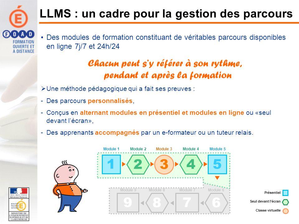 234 51 Module 1Module 2Module 3Module 4Module 5 LLMS : un cadre pour la gestion des parcours Des modules de formation constituant de véritables parcours disponibles en ligne 7j/7 et 24h/24 Chacun peut sy référer à son rythme, pendant et après la formation Une méthode pédagogique qui a fait ses preuves : -Des parcours personnalisés, -Conçus en alternant modules en présentiel et modules en ligne ou «seul devant lécran», -Des apprenants accompagnés par un e-formateur ou un tuteur relais.