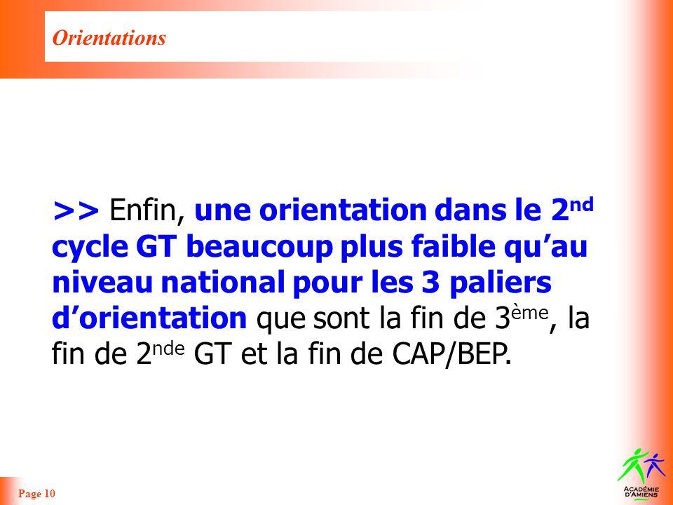 Orientations Page 10 >> Enfin, une orientation dans le 2 nd cycle GT beaucoup plus faible quau niveau national pour les 3 paliers dorientation que sont la fin de 3 ème, la fin de 2 nde GT et la fin de CAP/BEP.