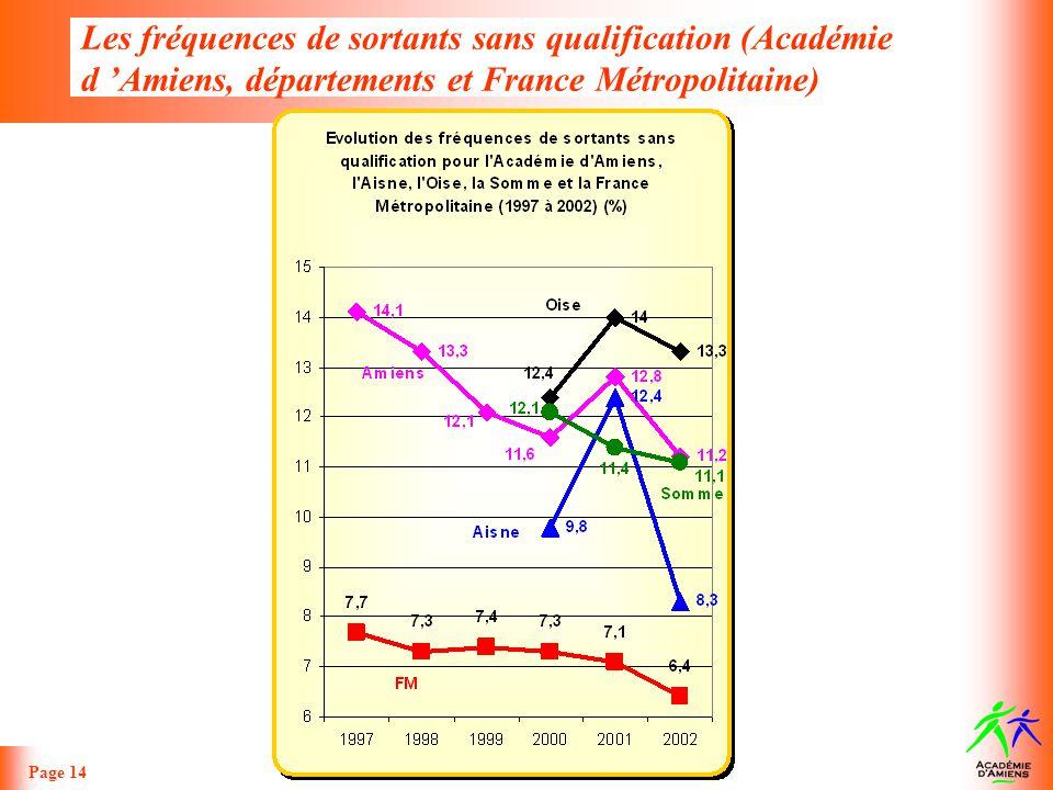 Les fréquences de sortants sans qualification (Académie d Amiens, départements et France Métropolitaine) Page 14