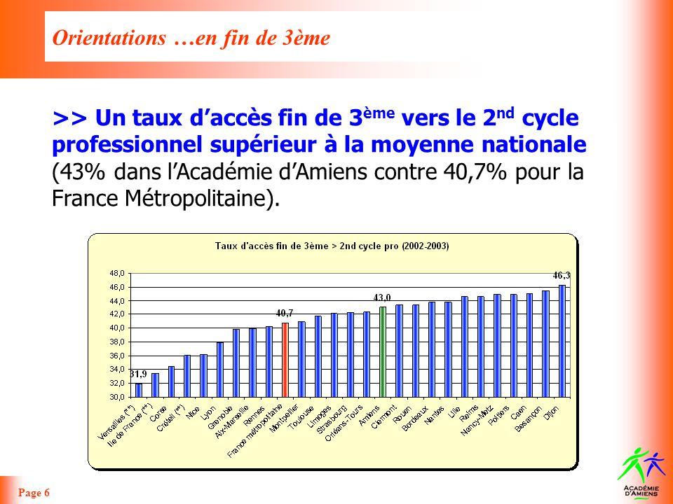 Orientations …en fin de 3ème Page 6 >> Un taux daccès fin de 3 ème vers le 2 nd cycle professionnel supérieur à la moyenne nationale (43% dans lAcadém