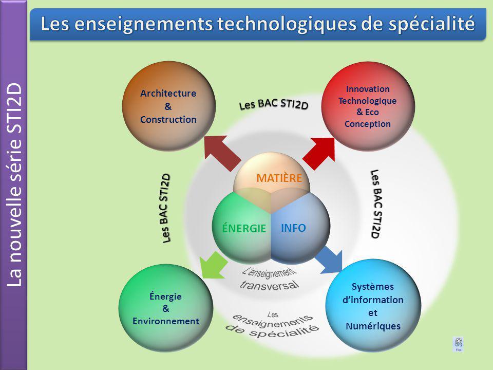 Architecture & Construction Innovation Technologique & Eco Conception Systèmes dinformation et Numériques Énergie & Environnement La nouvelle série ST
