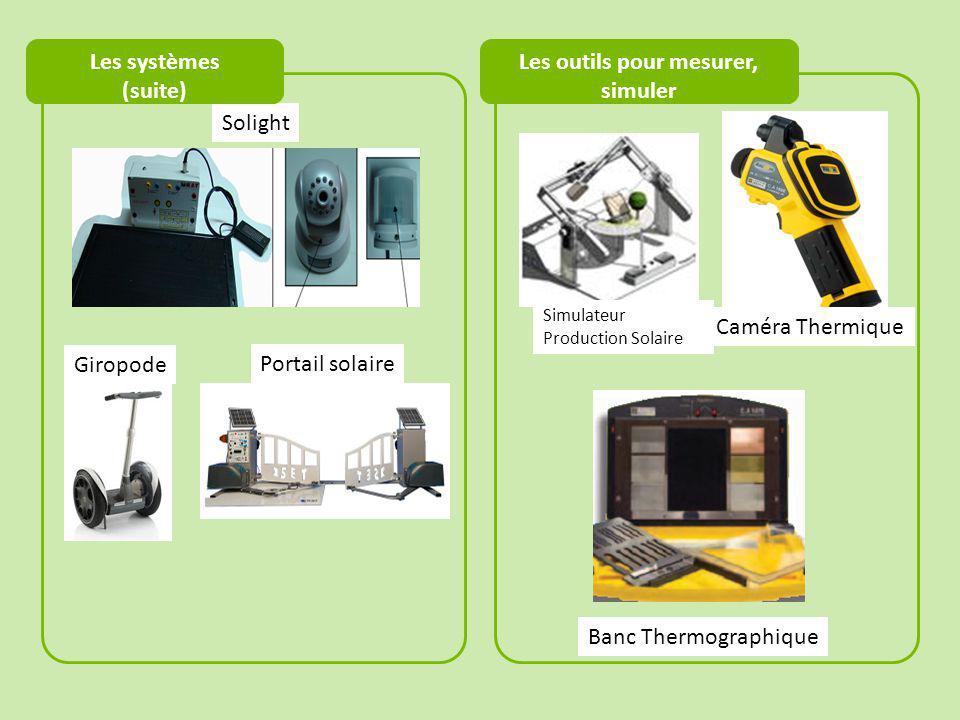 Solight Banc Thermographique Portail solaire Caméra Thermique Simulateur Production Solaire Les systèmes (suite) Les outils pour mesurer, simuler Giro