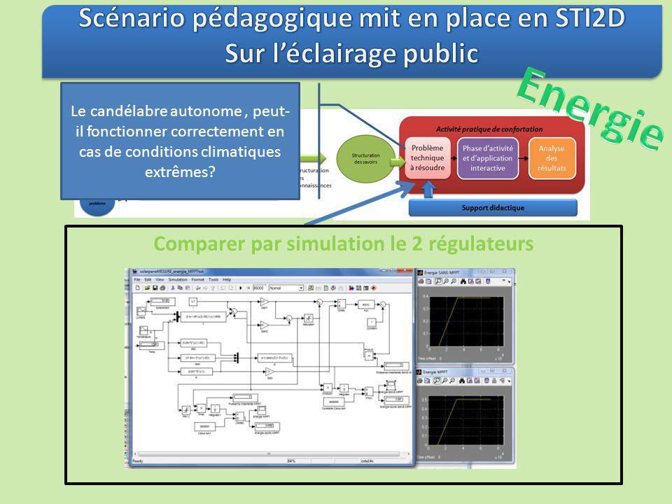 Comparer par simulation le 2 régulateurs Le candélabre autonome, peut- il fonctionner correctement en cas de conditions climatiques extrêmes?