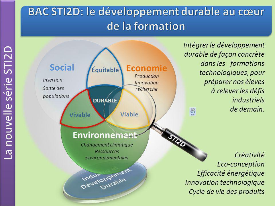 Environnement Economie Social Insertion Santé des populations DURABLE Équitable Vivable Production Innovation recherche Changement climatique Ressourc