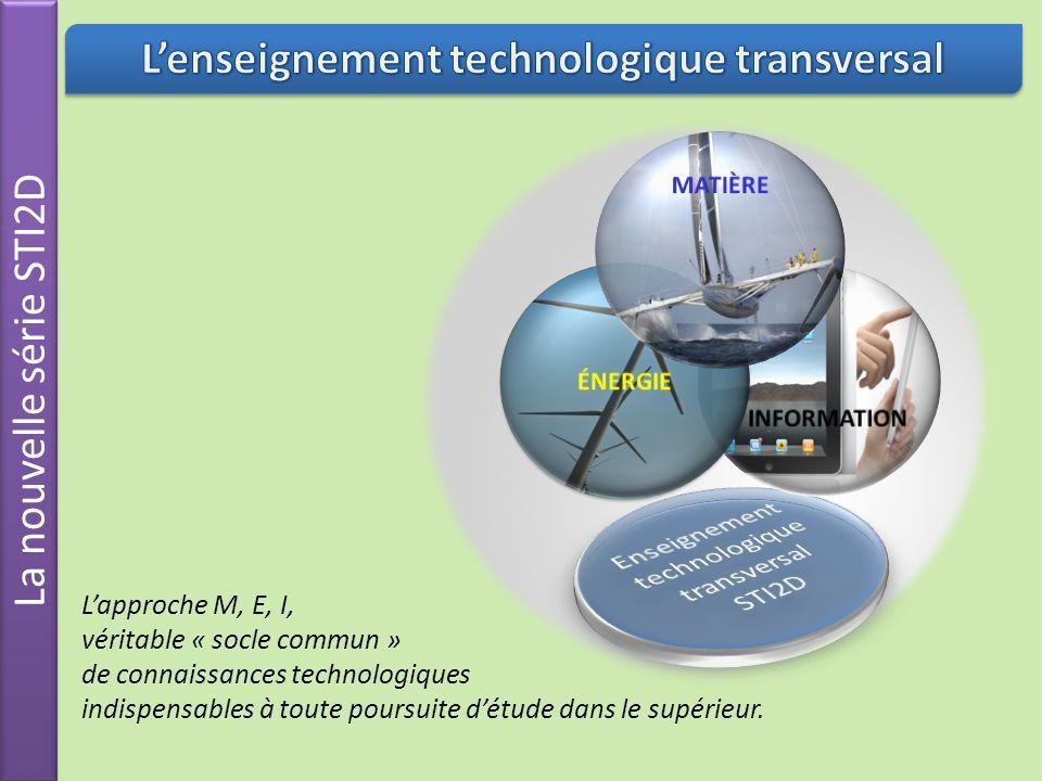 Lapproche M, E, I, véritable « socle commun » de connaissances technologiques indispensables à toute poursuite détude dans le supérieur. La nouvelle s
