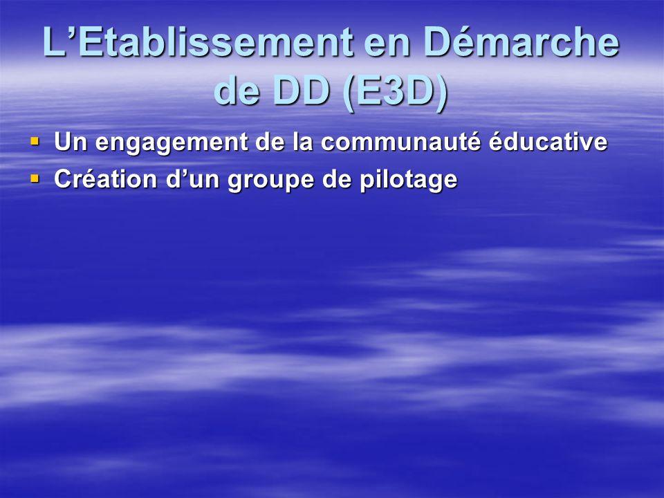 LEtablissement en Démarche de DD (E3D) Un engagement de la communauté éducative Un engagement de la communauté éducative Création dun groupe de pilotage Création dun groupe de pilotage