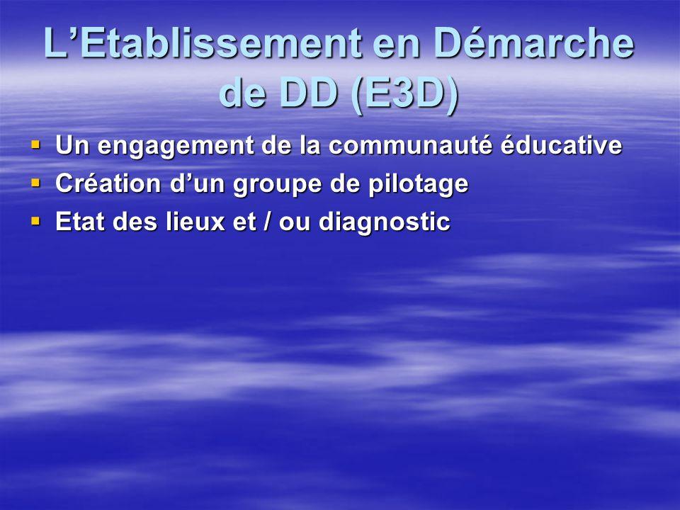 LEtablissement en Démarche de DD (E3D) Un engagement de la communauté éducative Un engagement de la communauté éducative Création dun groupe de pilotage Création dun groupe de pilotage Etat des lieux et / ou diagnostic Etat des lieux et / ou diagnostic