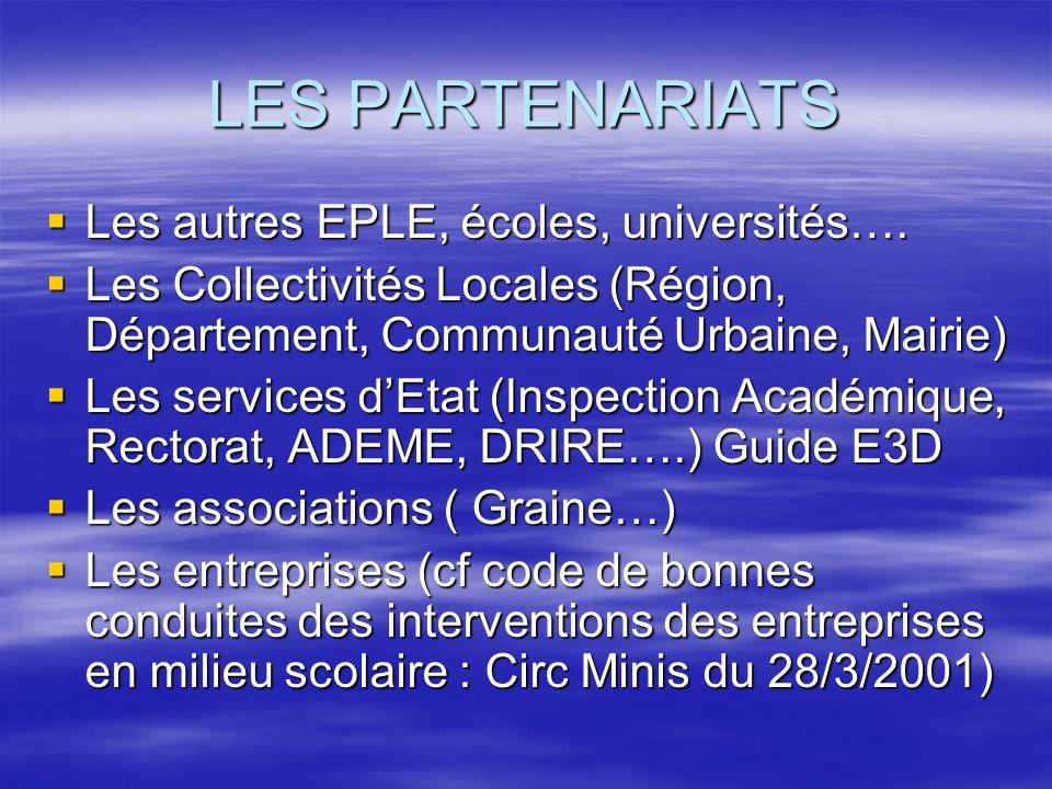 LES PARTENARIATS Les autres EPLE, écoles, universités….