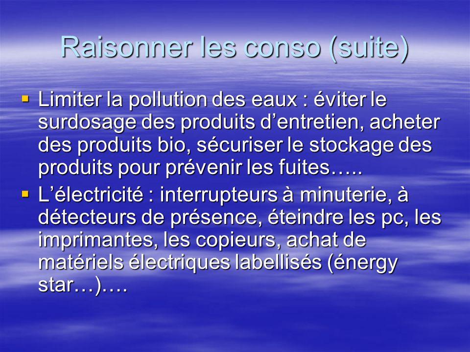 Raisonner les conso (suite) Limiter la pollution des eaux : éviter le surdosage des produits dentretien, acheter des produits bio, sécuriser le stockage des produits pour prévenir les fuites…..