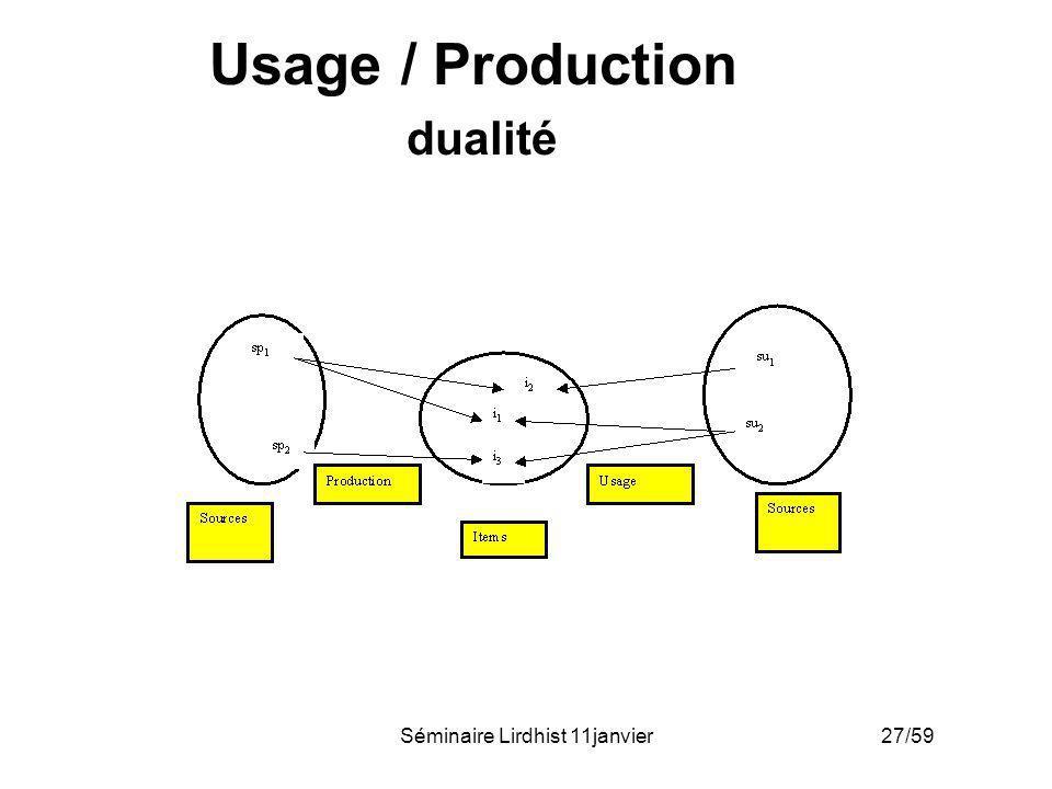 Séminaire Lirdhist 11janvier 27/59 Usage / Production dualité