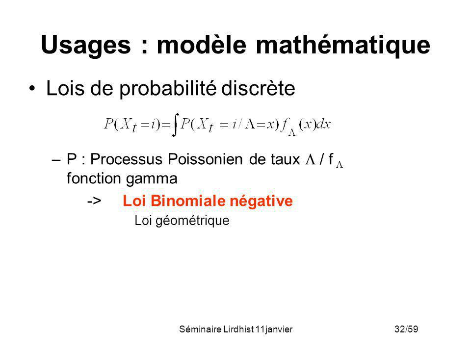 Séminaire Lirdhist 11janvier 32/59 Usages : modèle mathématique Lois de probabilité discrète –P : Processus Poissonien de taux / f fonction gamma ->Lo