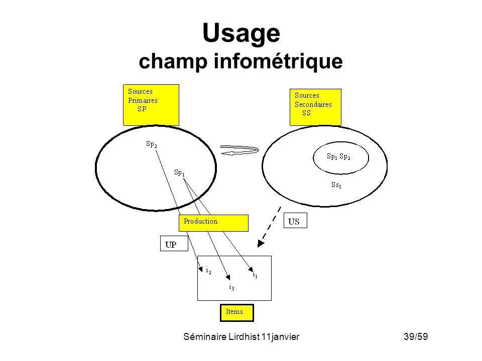 Séminaire Lirdhist 11janvier 39/59 Usage champ infométrique