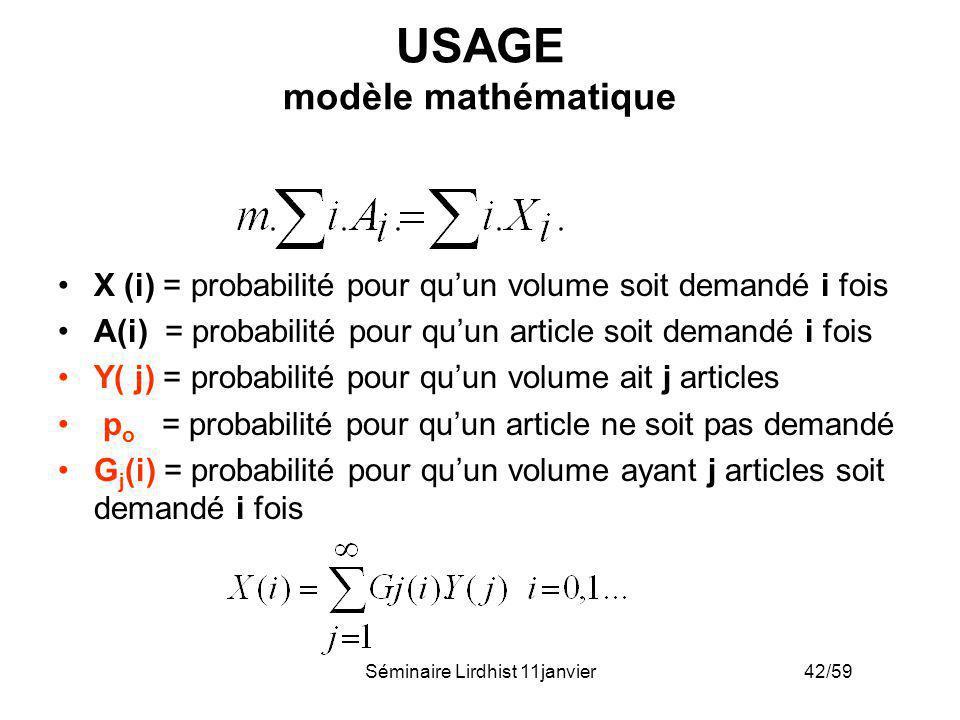 Séminaire Lirdhist 11janvier 42/59 USAGE modèle mathématique X (i) = probabilité pour quun volume soit demandé i fois A(i) = probabilité pour quun art