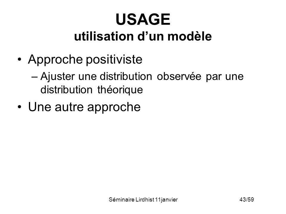 Séminaire Lirdhist 11janvier 43/59 USAGE utilisation dun modèle Approche positiviste –Ajuster une distribution observée par une distribution théorique
