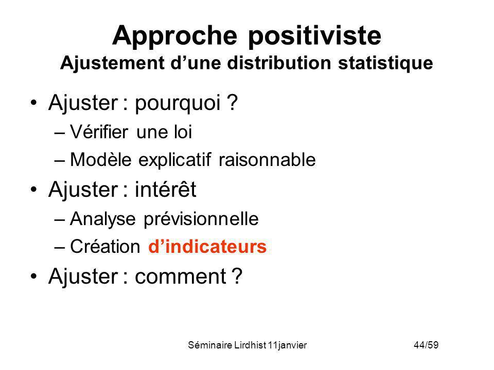 Séminaire Lirdhist 11janvier 44/59 Approche positiviste Ajustement dune distribution statistique Ajuster : pourquoi ? –Vérifier une loi –Modèle explic