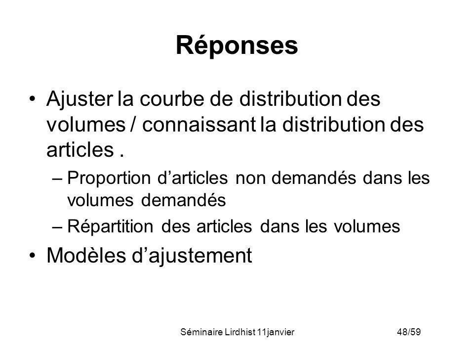 Séminaire Lirdhist 11janvier 48/59 Réponses Ajuster la courbe de distribution des volumes / connaissant la distribution des articles. –Proportion dart
