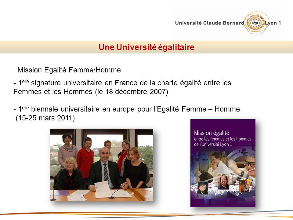 Une Université égalitaire Mission Egalité Femme/Homme - 1 ère signature universitaire en France de la charte égalité entre les Femmes et les Hommes (l