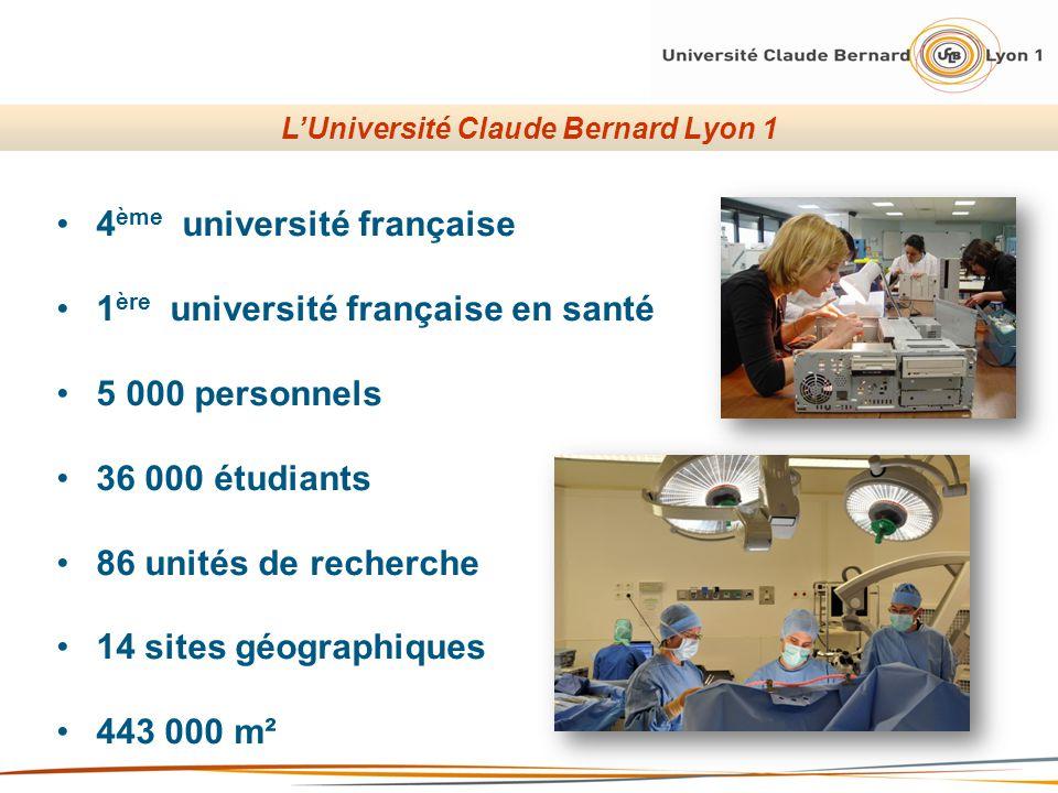 4 ème université française 1 ère université française en santé 5 000 personnels 36 000 étudiants 86 unités de recherche 14 sites géographiques 443 000