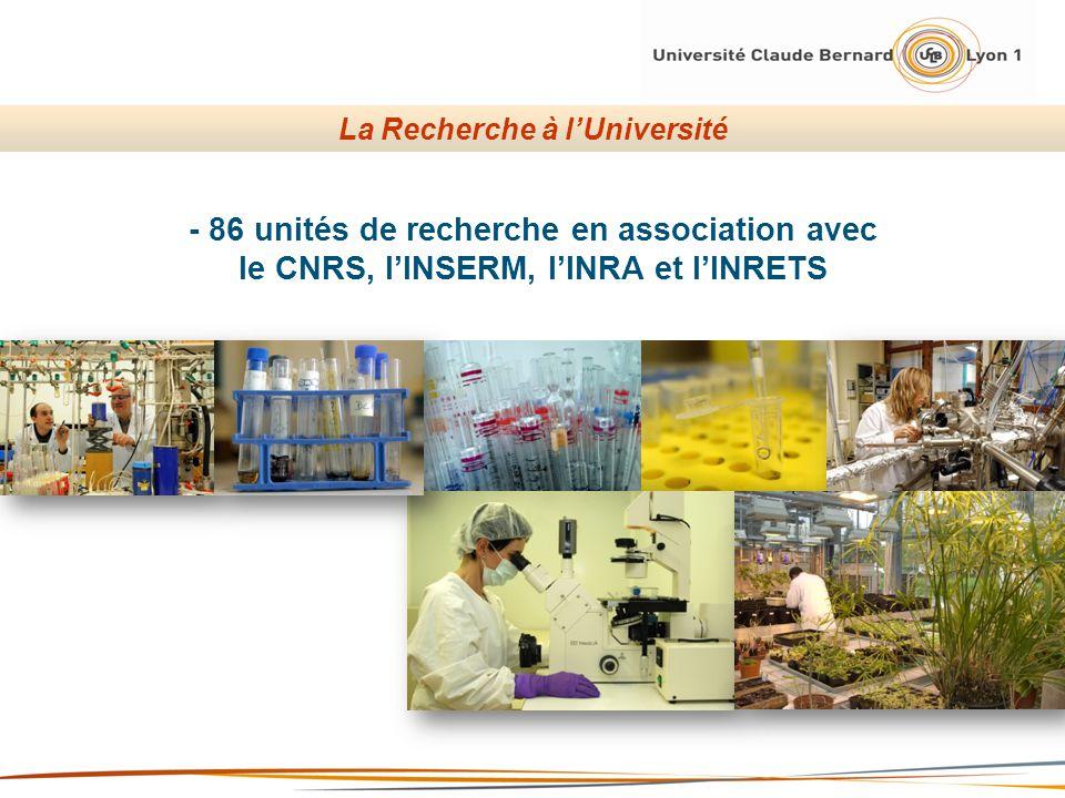 - 86 unités de recherche en association avec le CNRS, lINSERM, lINRA et lINRETS La Recherche à lUniversité
